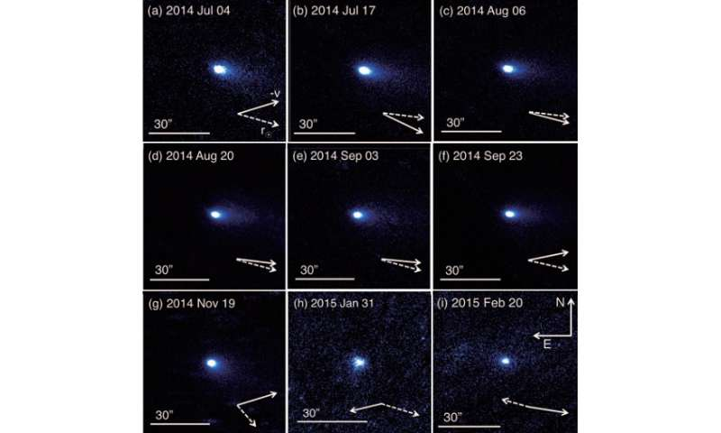 Scientists investigate change in activity of comet 17P/Holmes