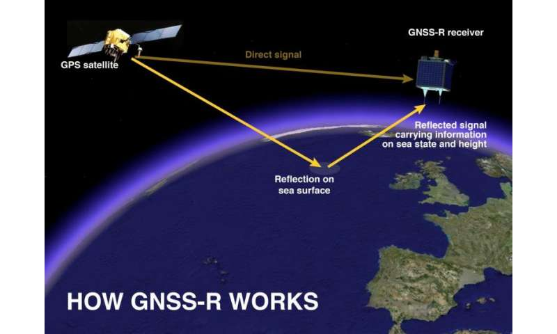 Sea level mapped from space with GPS reflections