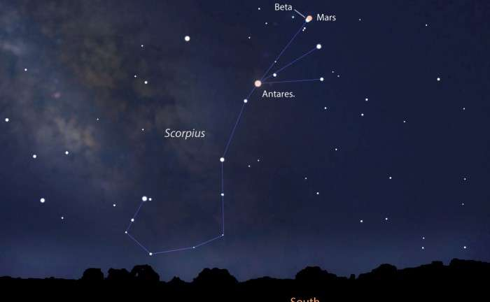 Stunning conjunction of Mars and Beta Scorpii this week