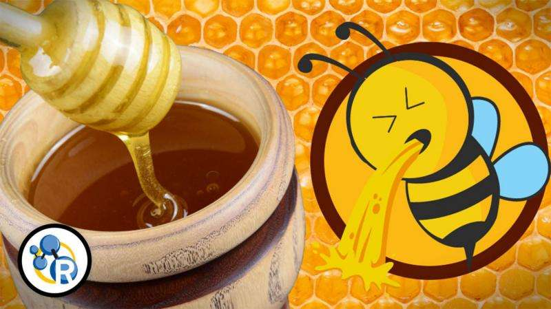 The unexpected chemistry of honey (video)