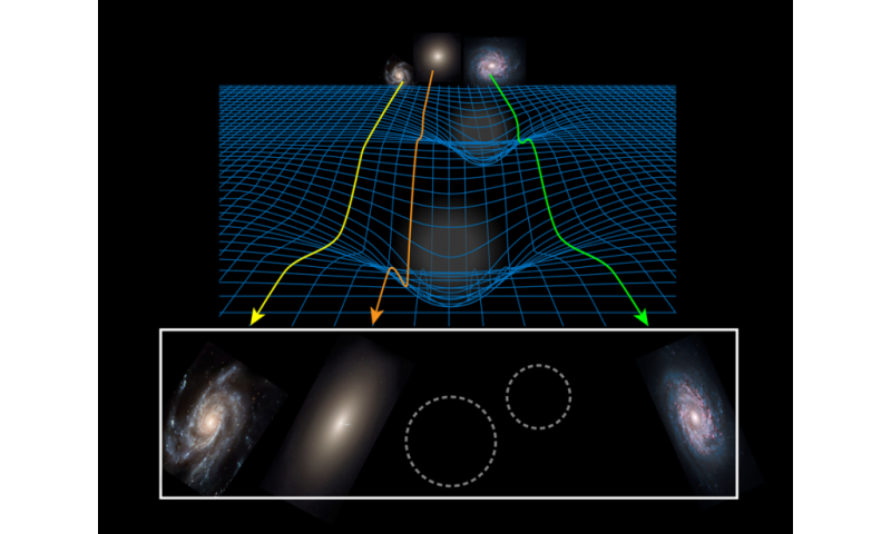 Verlindes new theory of gravity passes first test