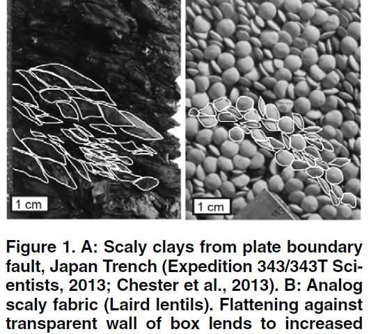 What do lentils have to do with geology?