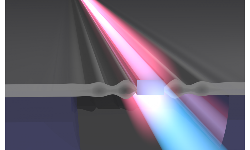 Yale scientists amplify light using sound on a silicon chip