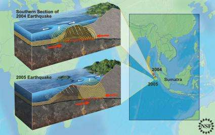 New findings indicate sediment composition affected the strength of Sumatran earthquake