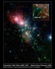 Solar System Shield