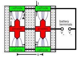 Digital quantum batteries inspired by plasma TVs