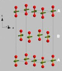 Probing the magnetic properties of solid oxygen