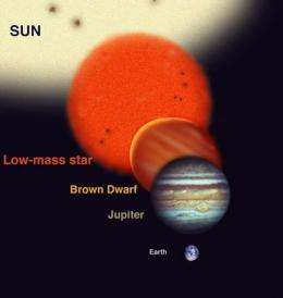 Brown Dwarf Found Orbiting a Young Sun-Like Star
