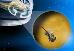 Cassini to sample magnetic environment around Titan
