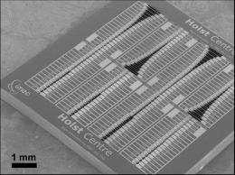 Imec and Holst Centre report gas sensor chip paving the way to autonomous e-nose