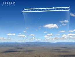 Airborne wind turbines to generate power from high winds (w/ Video)