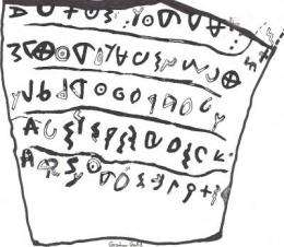 Most ancient Hebrew biblical inscription deciphered