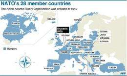 NATO's 28 member countries