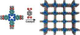 New molecular framework could lead to flexible solar cells