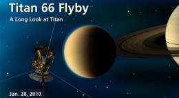 Route 66: Cassini's Next Look at Titan