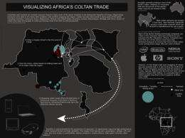 Tracking conflict minerals in Congo