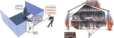 transient imaging