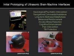 ultrasonic bmi