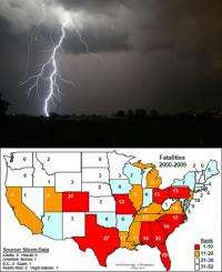 Where Lightning Strikes More Than Twice