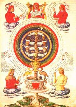 Why many historians no longer see alchemy as an occult practice