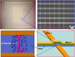 Silicon oxide circuits break barrier