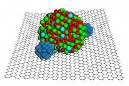 A paperweight for platinum: Bracing catalyst in material makes fuel cell component work better, last longer