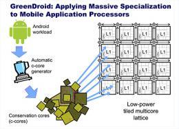 Dark silicon to improve smartphone battery life