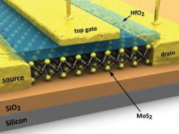 New transistors: An alternative to silicon and better than graphene