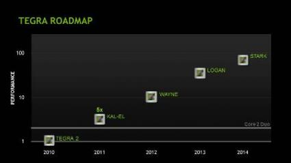 Nvidia releases the Kal-El chip