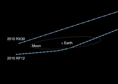 Two asteroids to pass by Earth Wednesday