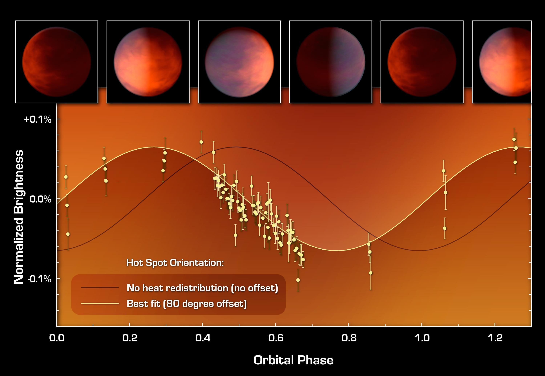 http://www.physorg.com/newman/gfx/news/2-astronomersf.jpg