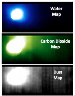 Primordial dry ice fuels comet jets