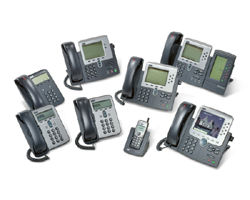 Cisco Internet Protocol Telephone