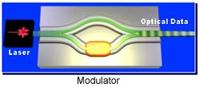 Intel - optical