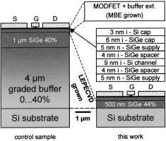 SiGe virtual substrates