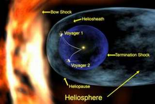 Voyager Spacecraft Enters Solar System's Final Frontier