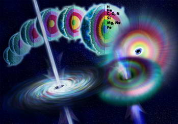 Swift detects most distant explosion in the Universe