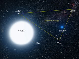 binary star system of Sirius A