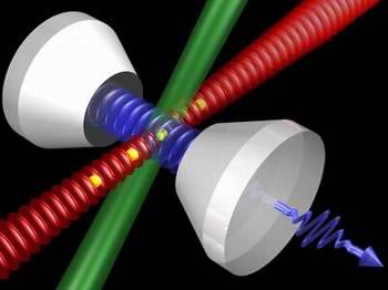 Atoms Under Control