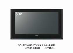 Panasonic Develops the World's Smallest 1080p Plasma Display Panel