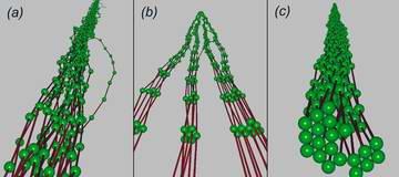 How to Braid Nanoropes