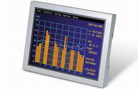 NEC 5.5-Inch LCD