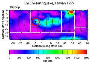 New system for earthquake early warning