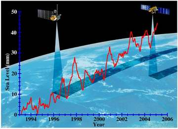NASA Satellites Measure and Monitor Sea Level