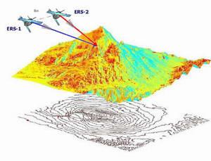 Radar interferometry to produce Digital Elevation Models