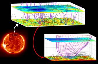 Solar Wind Originates in Coronal Funnels
