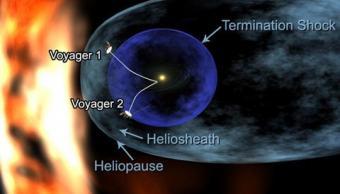 Voyager 1 Hits New Milestone