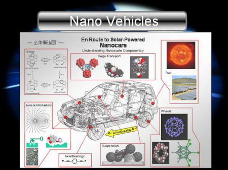 This collection of images describes the concept of the nanocar project