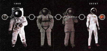 This image represents the evolution of the space suit from bulky to skin-like. Artwork: Cam Brensiger