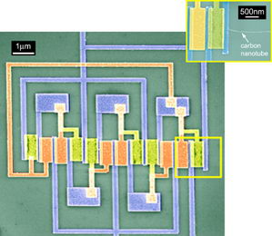 IBM builds first IC around a single carbon nanotube